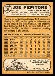 1968 Topps #195  Joe Pepitone  Back Thumbnail