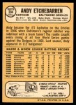 1968 Topps #204  Andy Etchebarren  Back Thumbnail