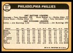 1968 Topps #477   Phillies Team Back Thumbnail