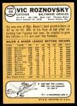 1968 Topps #428  Vic Roznovsky  Back Thumbnail