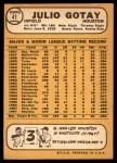1968 Topps #41  Julio Gotay  Back Thumbnail