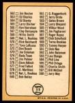 1968 Topps #518 MAJ  -  Clete Boyer Checklist 7 Back Thumbnail