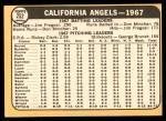 1968 Topps #252   Angels Team Back Thumbnail