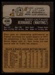 1973 Topps #438  Enzo Hernandez  Back Thumbnail