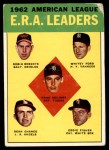 1963 Topps #6   -  Whitey Ford / Dean Chance / Hank Aguirre / Eddie Fisher / Robin Roberts AL ERA Leaders Front Thumbnail