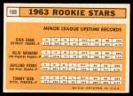 1963 Topps #169   -  Gaylord Perry / Tommie Sisk / Dick Egan / Julio Navarro Rookie Stars Back Thumbnail