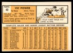 1963 Topps #40 YEL Vic Power  Back Thumbnail