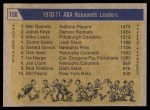 1971 Topps #150   -  Mel Daniels / Mike Lewis / Julius Keye ABA Rebounds Leaders Back Thumbnail