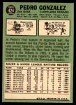 1967 Topps #424  Pedro Gonzalez  Back Thumbnail