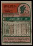 1975 Topps #36  Joe Lovitto  Back Thumbnail