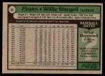 1979 Topps #55  Willie Stargell  Back Thumbnail