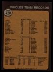 1973 Topps #278   Orioles Team Back Thumbnail