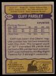 1979 Topps #524  Cliff Parsley  Back Thumbnail