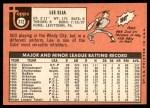 1969 Topps #312  Lee Elia  Back Thumbnail