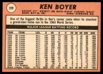 1969 Topps #379  Ken Boyer  Back Thumbnail