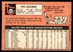 1969 Topps #609  Phil Gagliano  Back Thumbnail