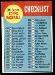 1963 Topps #431 WHT  Checklist 6 Front Thumbnail