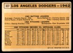 1963 Topps #337   Dodgers Team Back Thumbnail