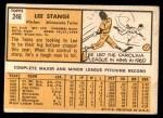 1963 Topps #246  Lee Stange  Back Thumbnail