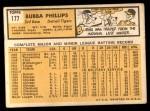 1963 Topps #177  Bubba Phillips  Back Thumbnail