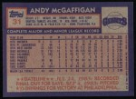 1984 Topps #31  Andy McGaffigan  Back Thumbnail
