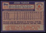 1984 Topps #601  John Tudor  Back Thumbnail