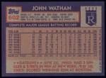 1984 Topps #602  John Wathan  Back Thumbnail