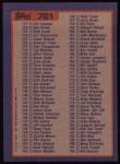 1984 Topps #781   Checklist Back Thumbnail
