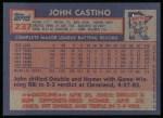 1984 Topps #237  John Castino  Back Thumbnail