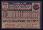 1984 Topps #29  Danny Heep  Back Thumbnail