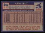 1984 Topps #257  Julio Cruz  Back Thumbnail