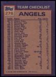 1984 Topps #276   -  Rod Carew / Geoff Zahn Angels Leaders & Checklist Back Thumbnail