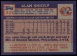 1984 Topps #323  Alan Knicely  Back Thumbnail