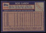 1984 Topps #600  Rod Carew  Back Thumbnail