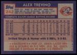 1984 Topps #242  Alex Trevino  Back Thumbnail