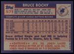 1984 Topps #571  Bruce Bochy  Back Thumbnail
