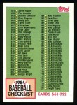 1984 Topps #781   Checklist Front Thumbnail