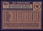 1984 Topps #71  Leo Hernandez  Back Thumbnail