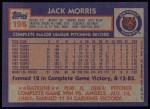 1984 Topps #195  Jack Morris  Back Thumbnail