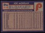 1984 Topps #210  Joe Morgan  Back Thumbnail