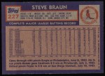 1984 Topps #227  Steve Braun  Back Thumbnail