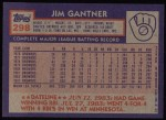 1984 Topps #298  Jim Gantner  Back Thumbnail