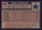 1984 Topps #439  Bob Stoddard  Back Thumbnail