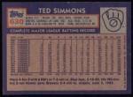 1984 Topps #630  Ted Simmons  Back Thumbnail