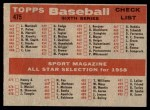 1958 Topps #475   -  Casey Stengel / Fred Haney All-Star Managers Checklist Back Thumbnail