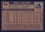1984 Topps #20  Greg Luzinski  Back Thumbnail
