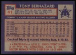 1984 Topps #41  Tony Bernazard  Back Thumbnail