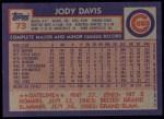 1984 Topps #73  Jody Davis  Back Thumbnail