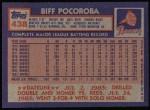 1984 Topps #438  Biff Pocoroba  Back Thumbnail