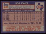 1984 Topps #451  Bob Jones  Back Thumbnail